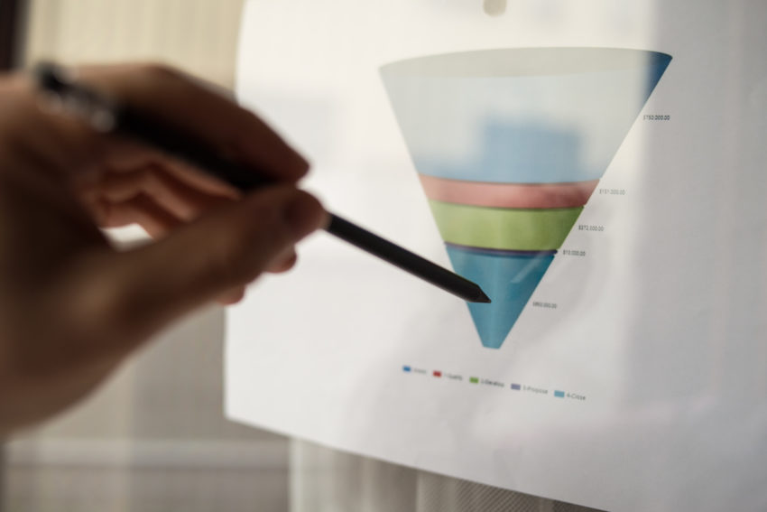 Accelerate Your Enterprise Lead Generation Funnel (Infographic)